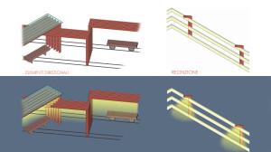Concorso ALT-Stazione San Giovanni in Persiceto Elementi di Arredo Urbano - Pensiline e recinzioni